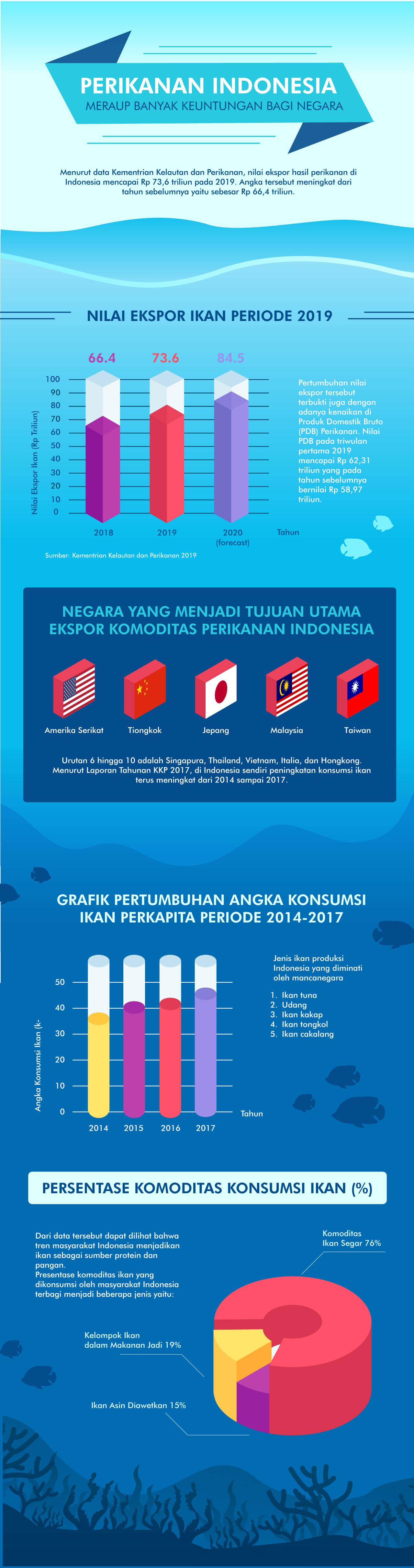Infografik ExportExpert Textile & Garment